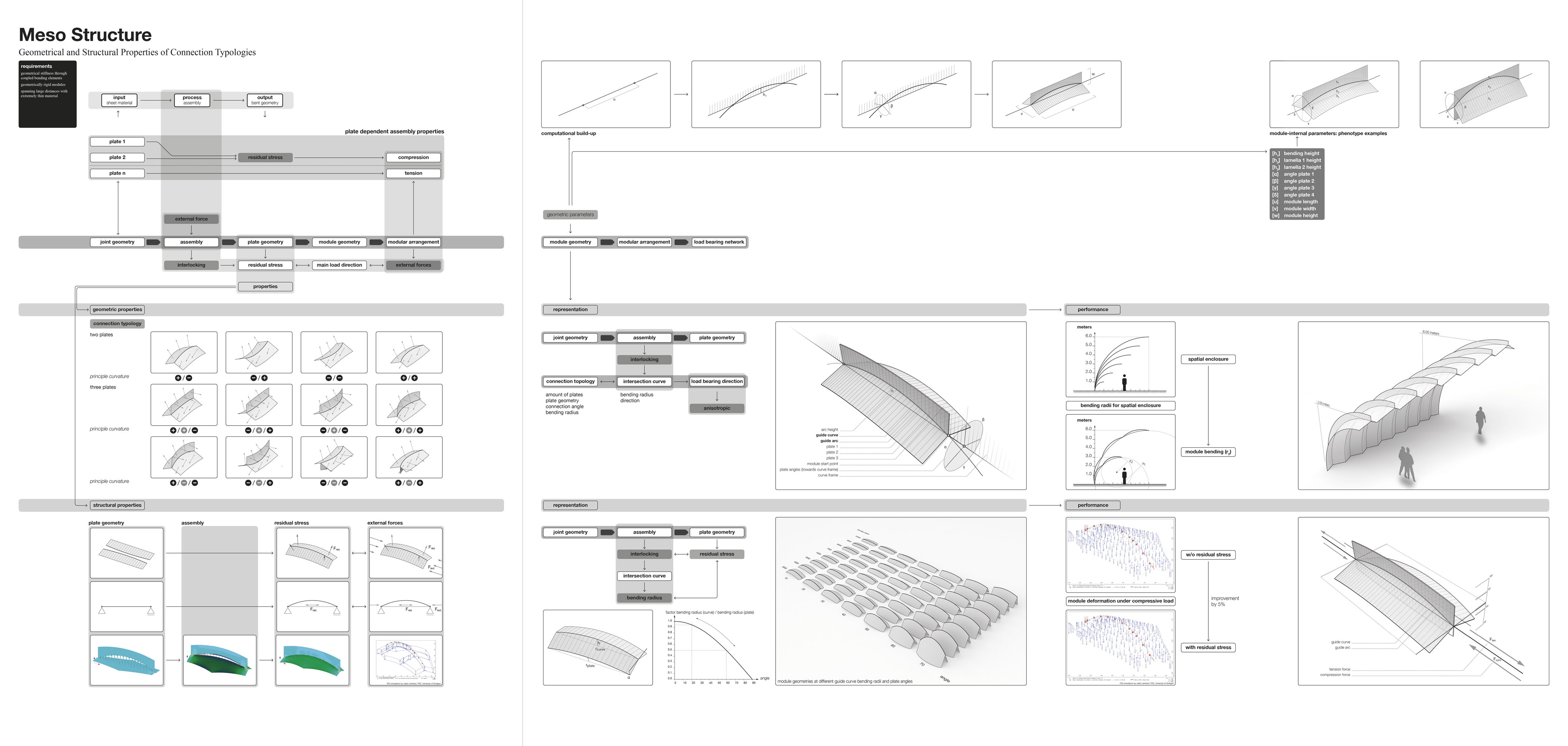 connecting intelligence oliver david krieg architecture is characterized by a shift from cnc machinery designed for a specific task towards more generic fabrication equipment such as industrial